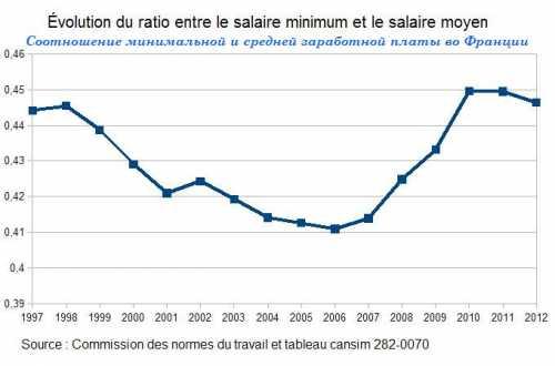 средняя пенсия в странах европы в 2019 году и возраст выхода на заслуженный отдых